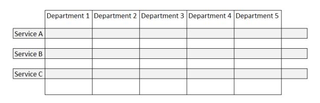 department planning