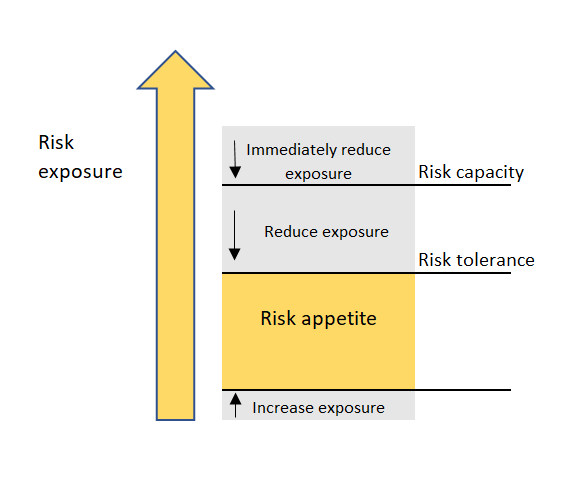 risk overview 2